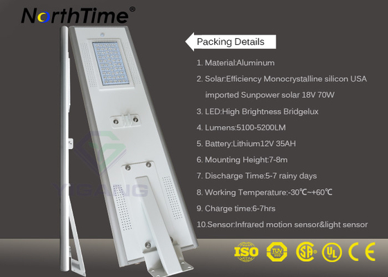 ประเทศจีน High Way Solar Powered Road Lights 5100-5200LM , Motion Sensor Street Lights โรงงาน